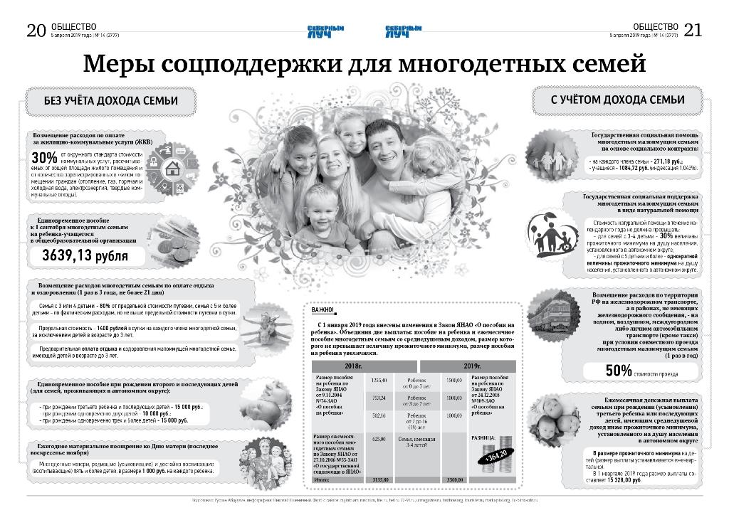 МСП для многодетных семей page 0001