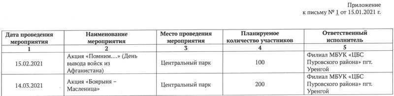 1. План Библиотеки